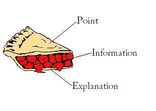 Expository Essay Body Paragraphs - Intel